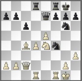 Ivanchuk-Jussupow na 20.Lc4
